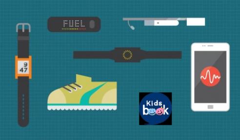 Wearable apps, entornos empresariales, vida cotidiana.